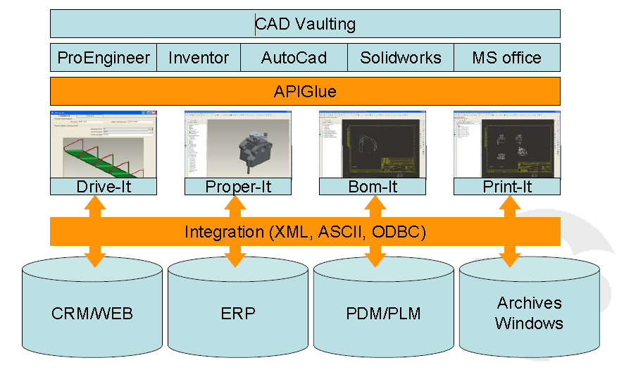 CAD computer aided design cad-vaulting