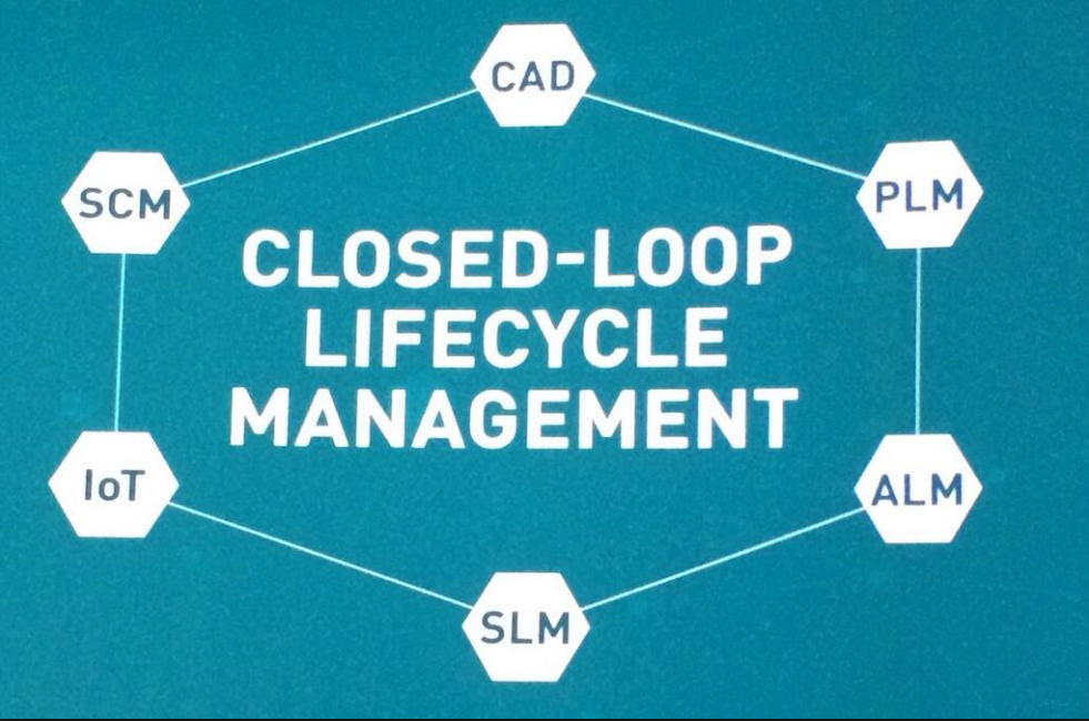 PLM Closed loop lifecycle management